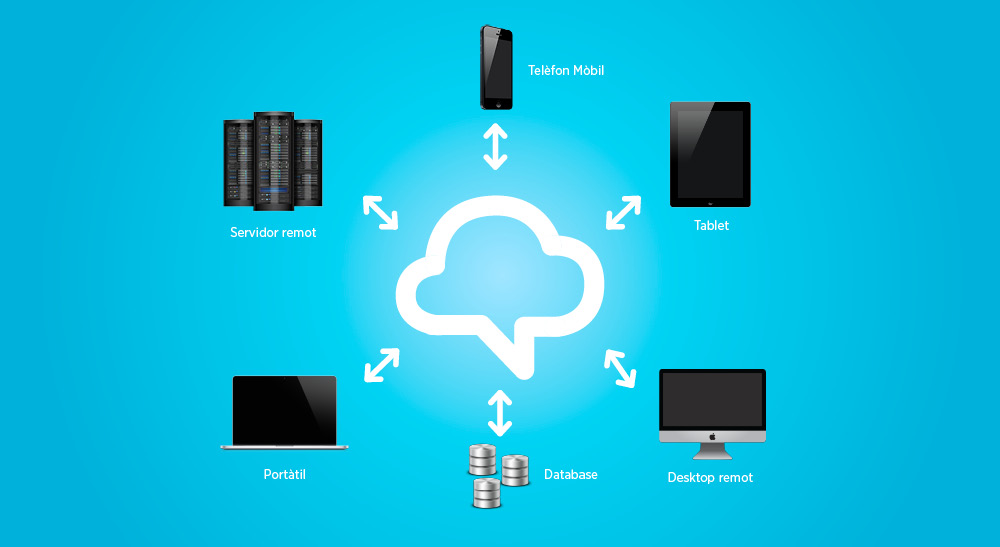 Infraestructura-Cloud-Tecnologies Digitals