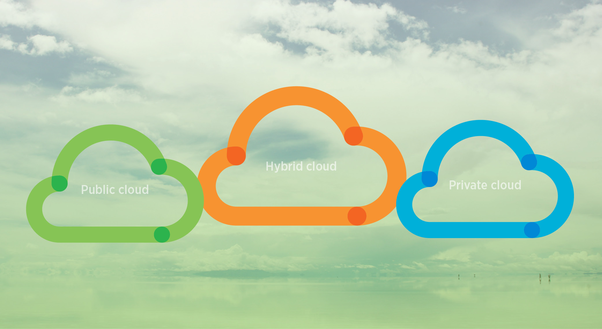 Kind of cloud