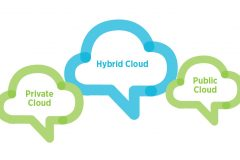 Welcome to the digital revolution. Welcome to the hybrid cloud!