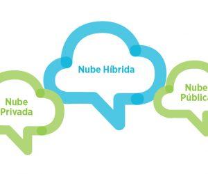 Hybrid Cloud-nube