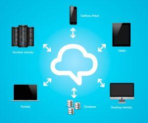 Infraestructura Cloud-Tecnologías Digitales