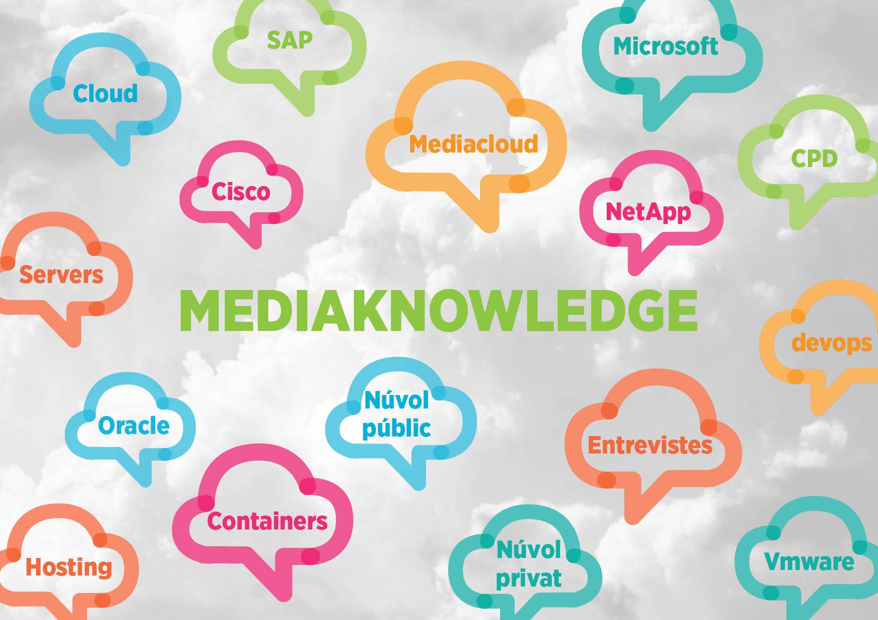 Tecnologies Digitals