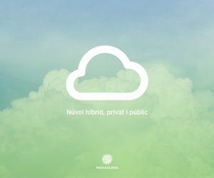Tipus de núvol-Portada