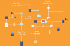 Five key concepts about Big Data